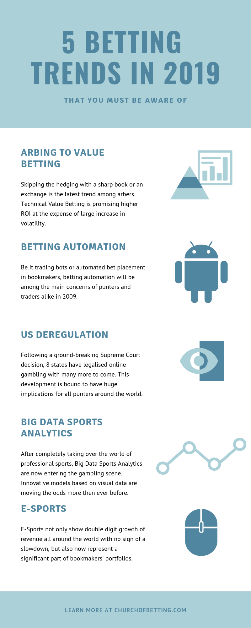 5 Betting Trends in 2019